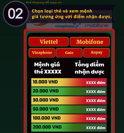Hình ảnh nap xu2 in Hướng dẫn cách nạp tiền game đồng xu may mắn 777